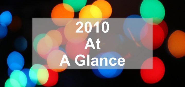 YEAR 2010 AT A GLANCE