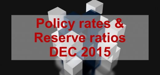 Policy rates and Reserve ratios DEC 2015