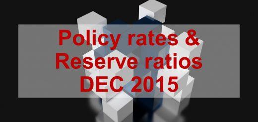 Policy rates and Reserve ratios DEC 2015